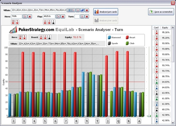 Poker Strategy equilab analyser